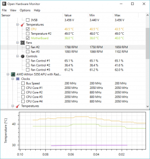 new_desktop_hwm